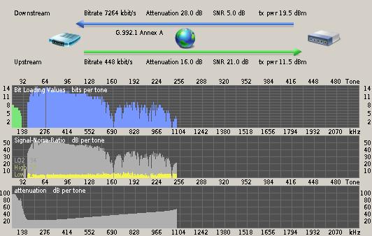 DMT-UX Graphic